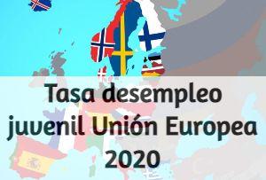 Tasa de desempleo juvenil por países de la Unión Europea 2020